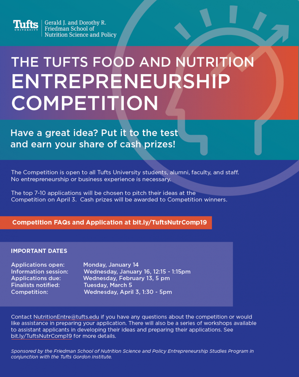 Finalists Announced: Food and Nutrition Entrepreneurship